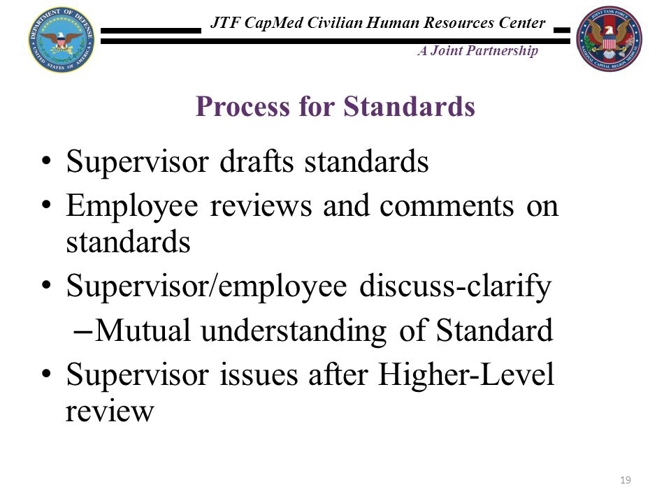 Supervisor drafts standards Employee reviews and comments on standards