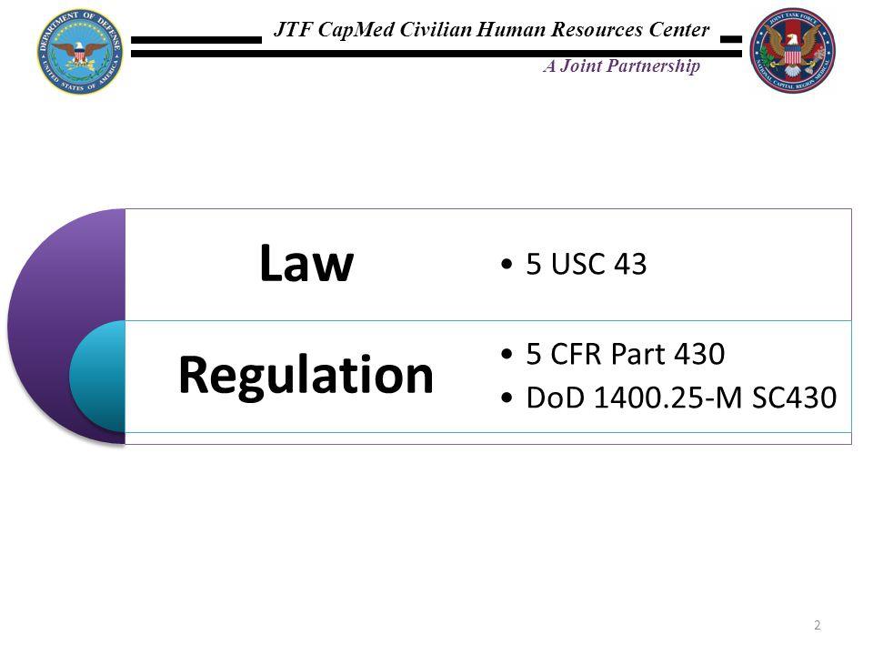 Law Regulation 5 USC 43 5 CFR Part 430 DoD 1400.25-M SC430