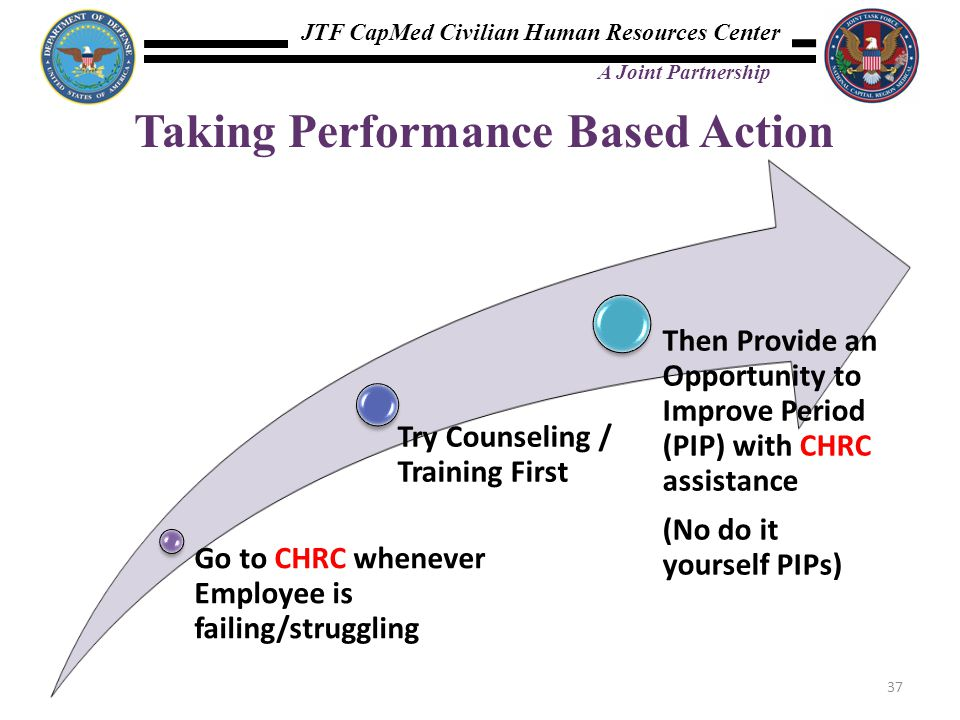 Taking Performance Based Action