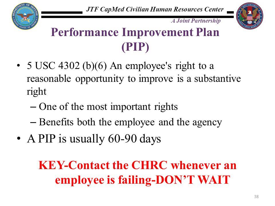 Performance Improvement Plan (PIP)