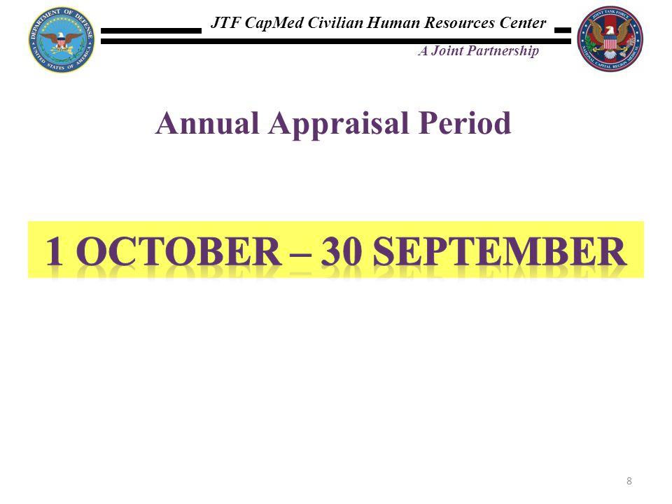 Annual Appraisal Period