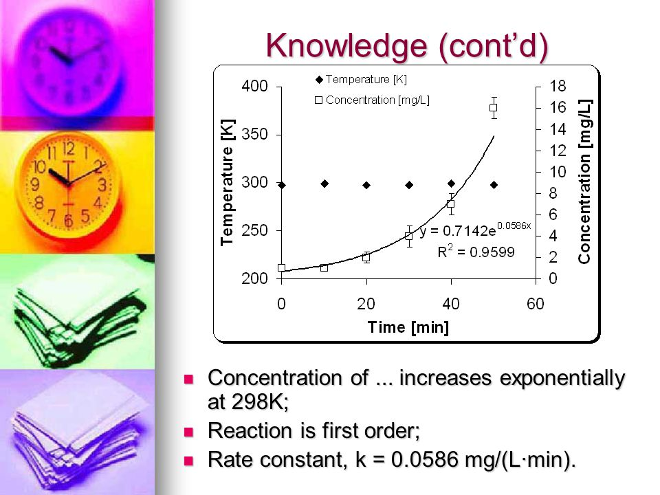 Knowledge (cont'd) Concentration of ...