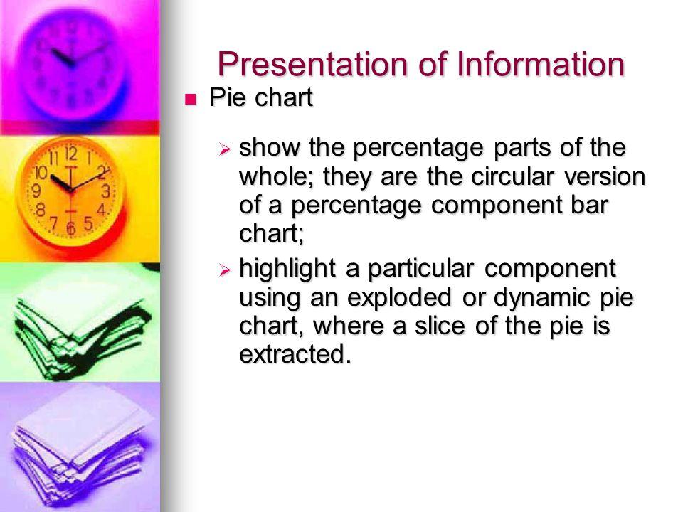 Presentation of Information