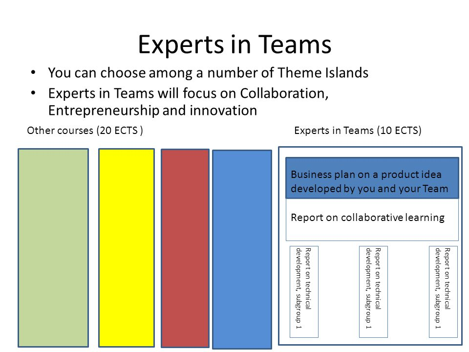 Experts in Teams You can choose among a number of Theme Islands
