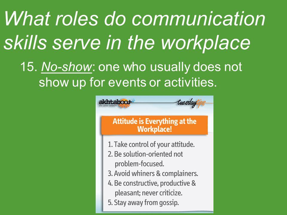 role of communication essay