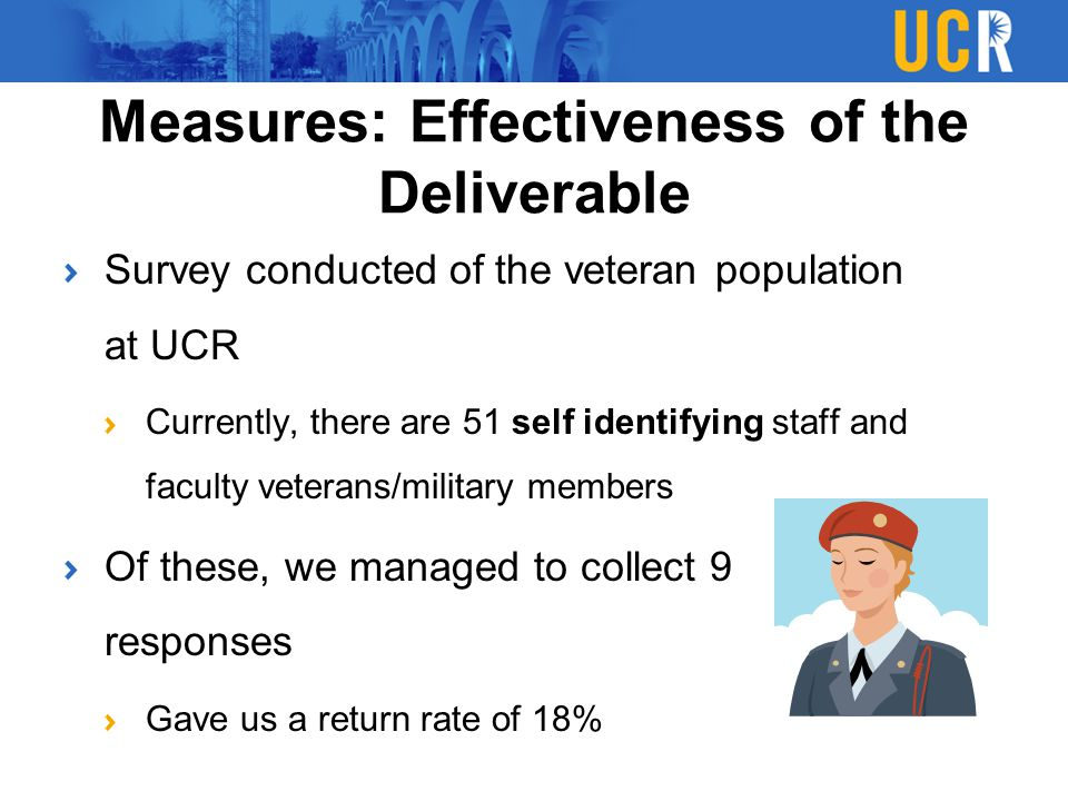 Measures: Effectiveness of the Deliverable