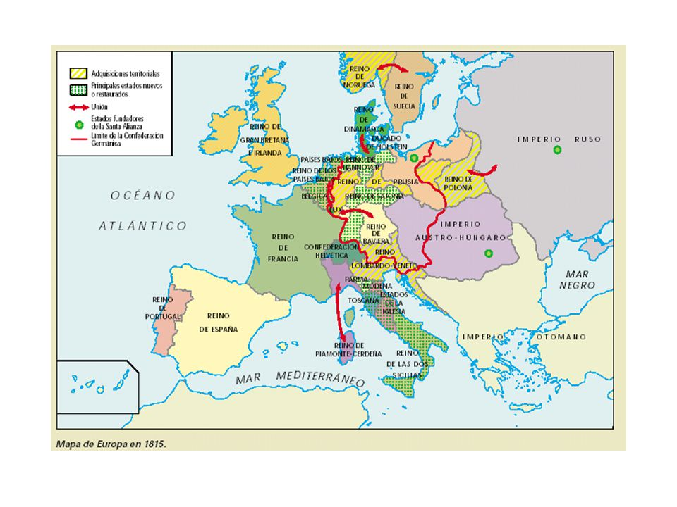 Las pretensiones de Austria, Prusia y Rusia en el este europeo se resolvieron con