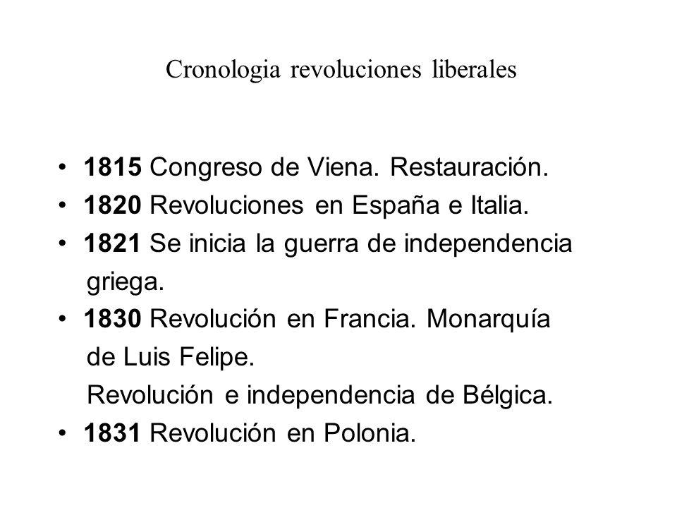 Cronologia revoluciones liberales