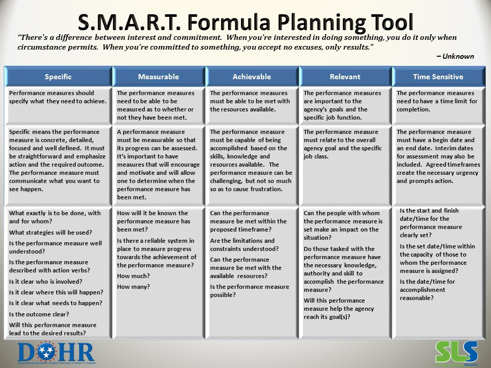 S.M.A.R.T. Formula Planning Tool