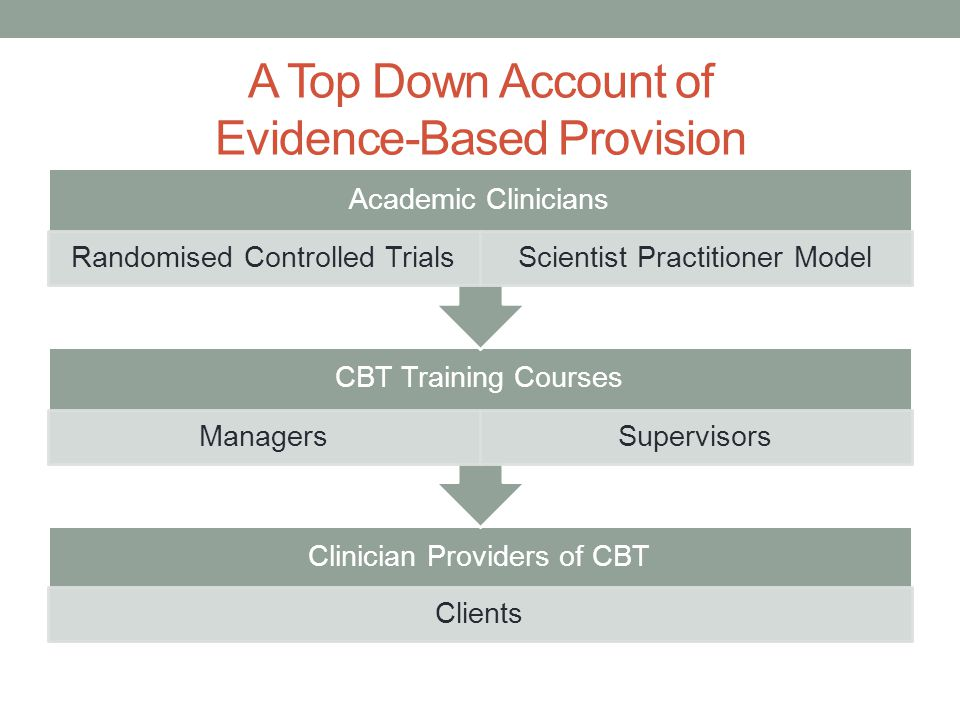 A Top Down Account of Evidence-Based Provision