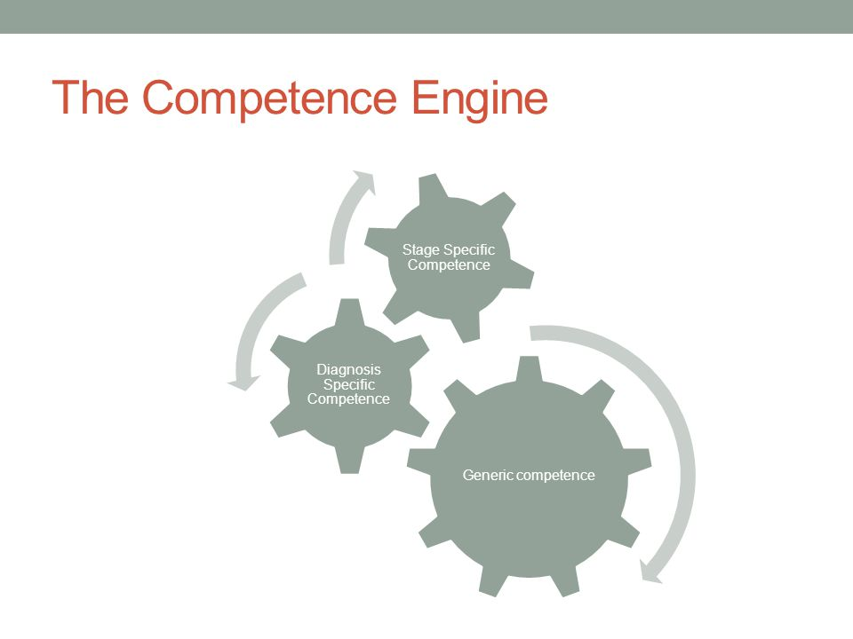 The Competence Engine Generic competence. Diagnosis Specific Competence. Stage Specific Competence.