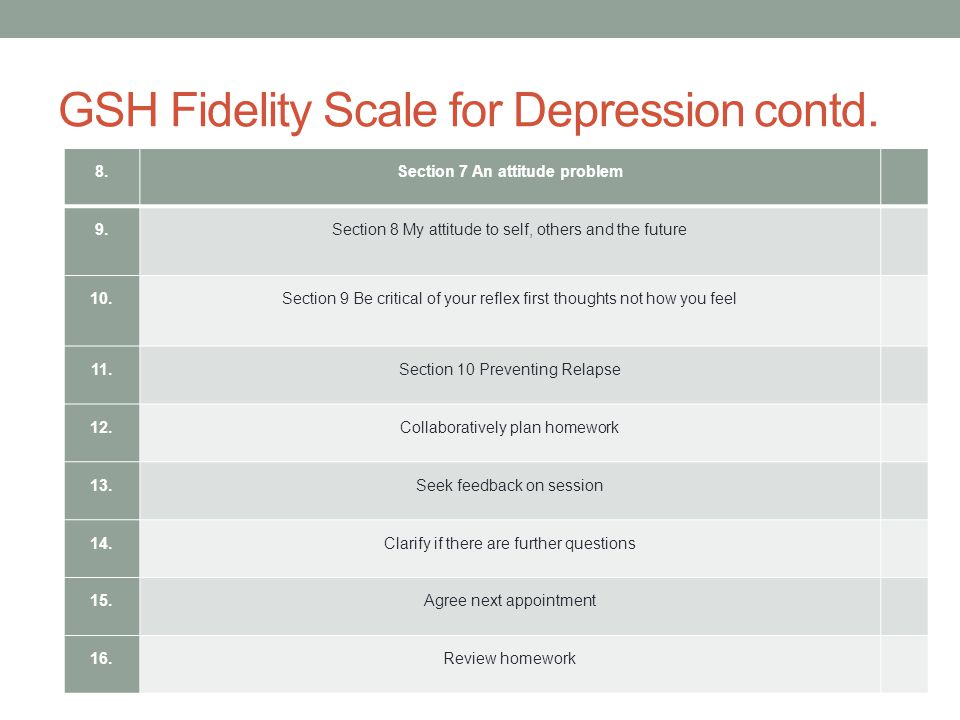 GSH Fidelity Scale for Depression contd.