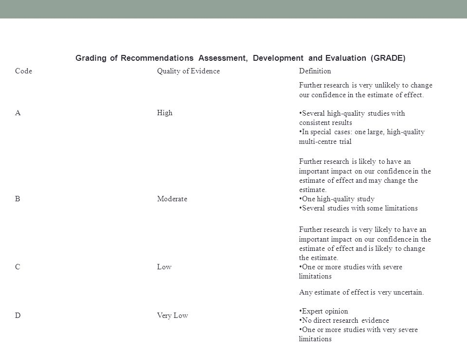 Grading of Recommendations Assessment, Development and Evaluation (GRADE)