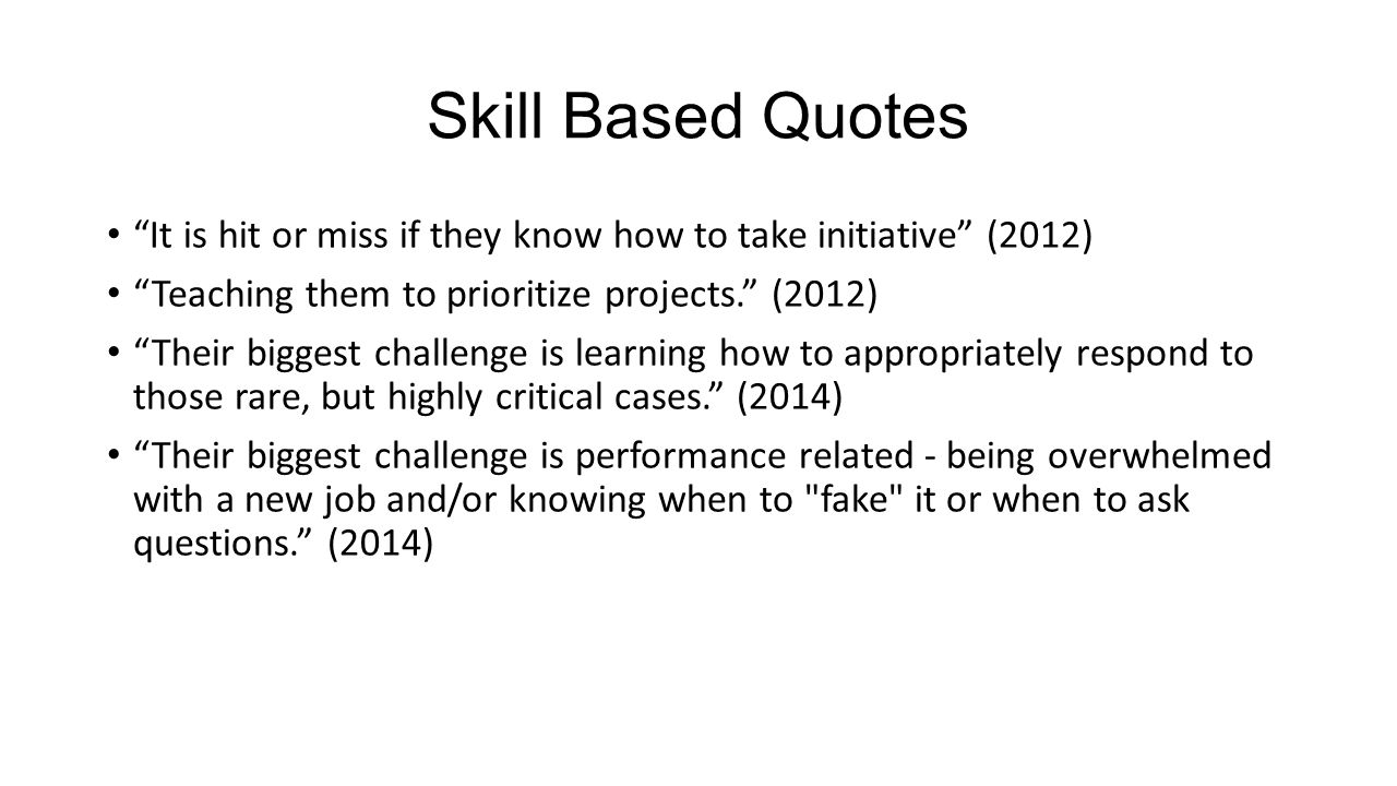 Skill Based Quotes It is hit or miss if they know how to take initiative (2012) Teaching them to prioritize projects. (2012)