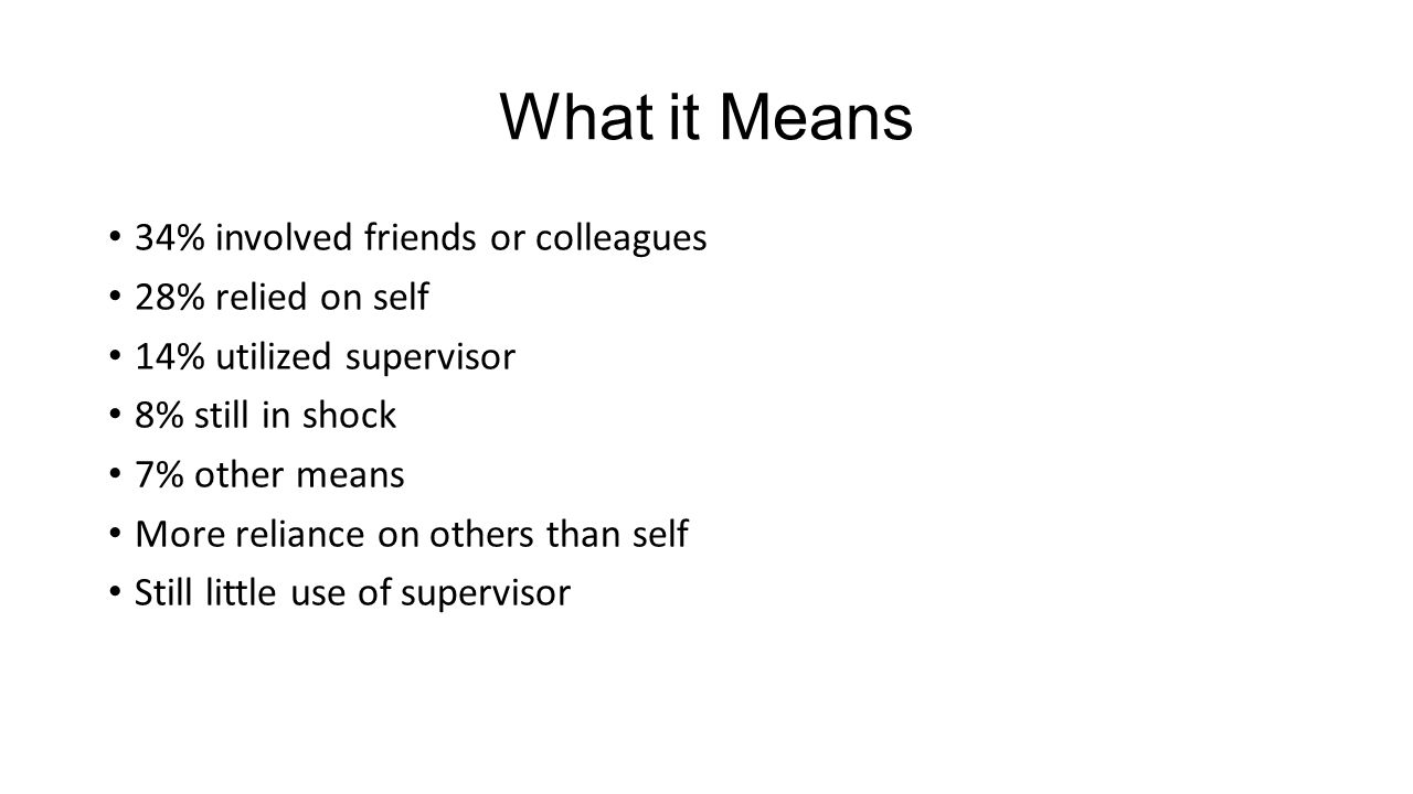 What it Means 34% involved friends or colleagues 28% relied on self