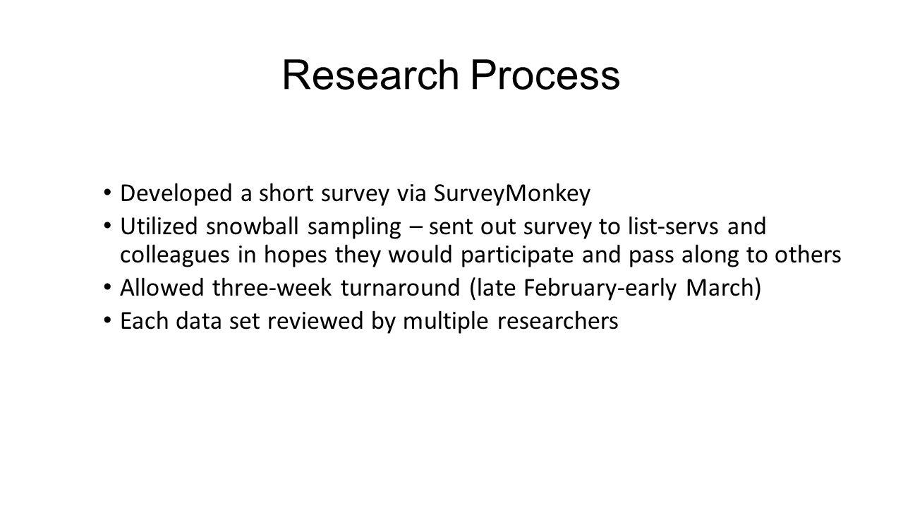 Research Process Developed a short survey via SurveyMonkey