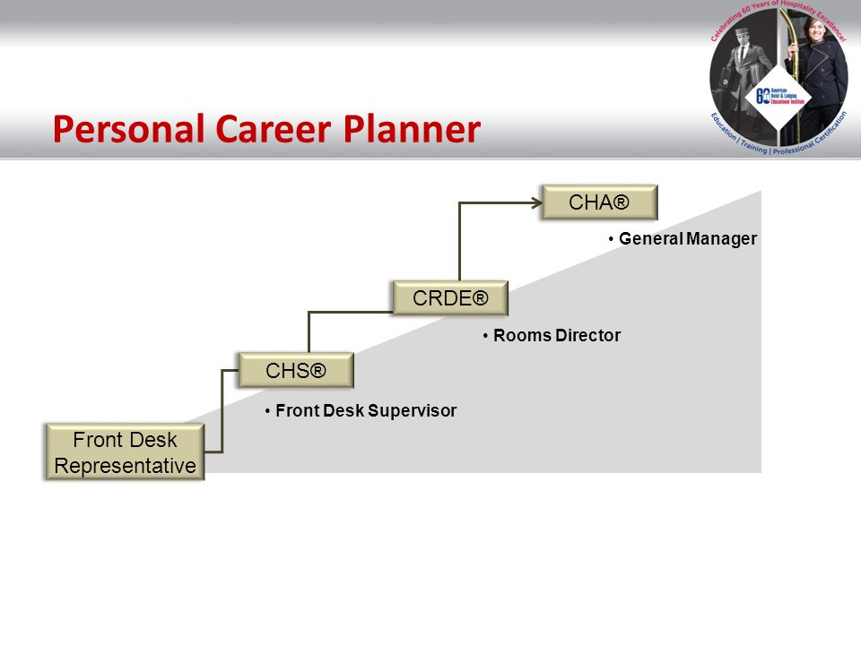Personal Career Planner