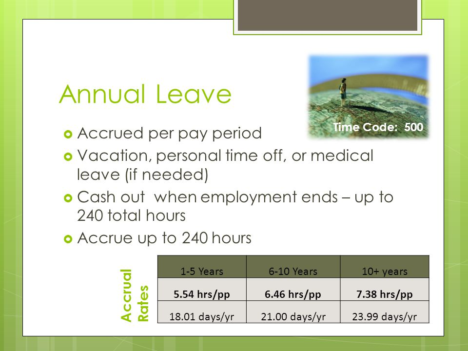 Annual Leave Accrued per pay period