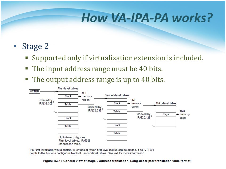 How VA-IPA-PA works Stage 2