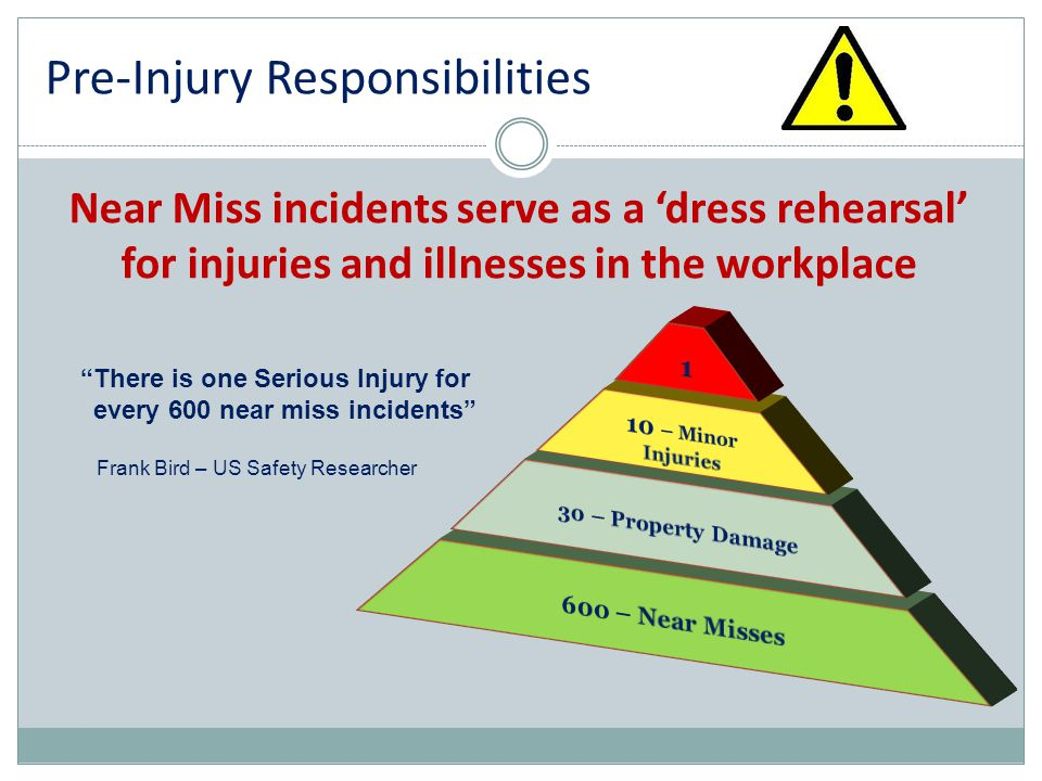 Pre-Injury Responsibilities