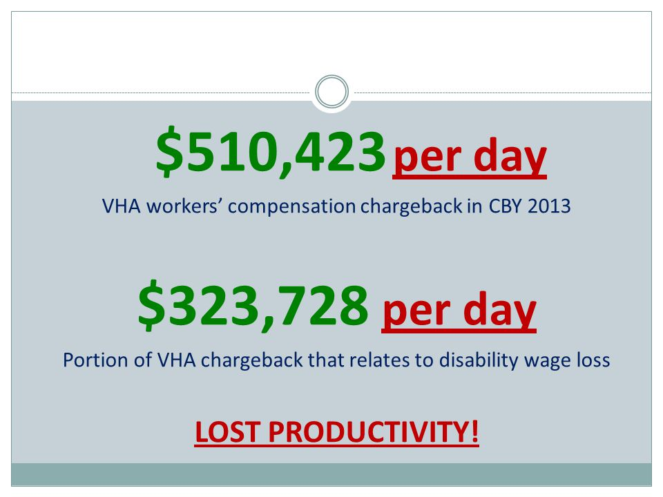 $510,423 per day $323,728 per day LOST PRODUCTIVITY!