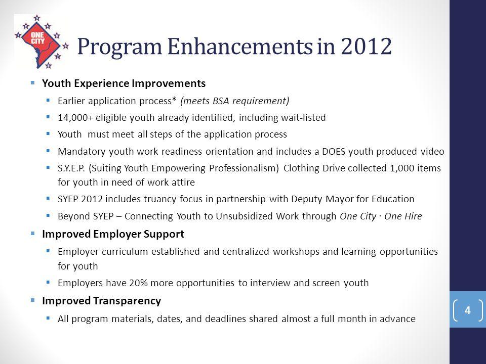 Program Enhancements in 2012