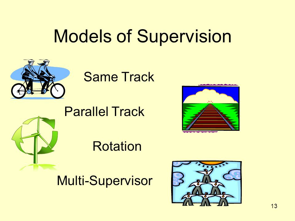 Same Track Parallel Track Rotation Multi-Supervisor
