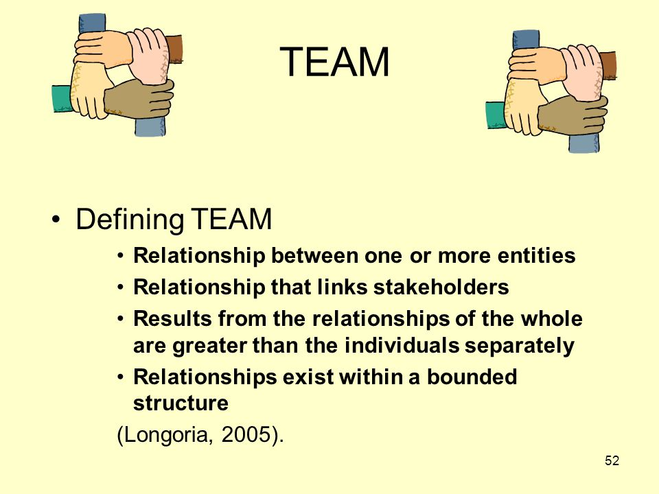 TEAM Defining TEAM Relationship between one or more entities