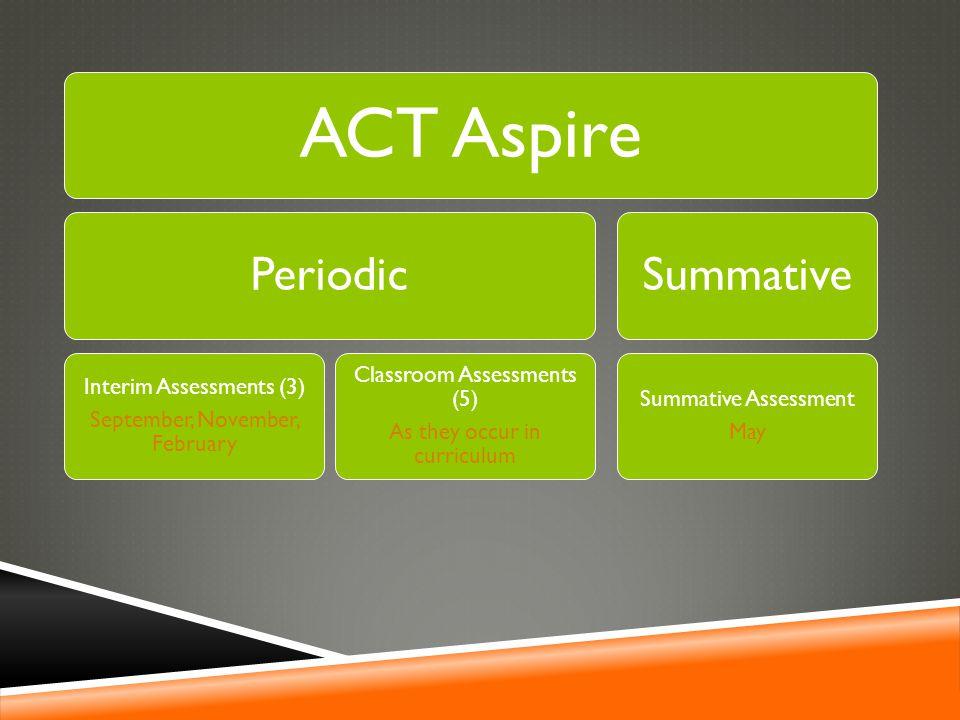 ACT Aspire Periodic Summative Interim Assessments (3)