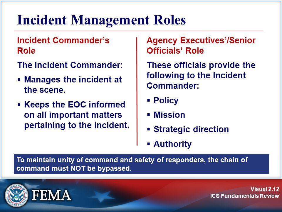 Incident Management Roles