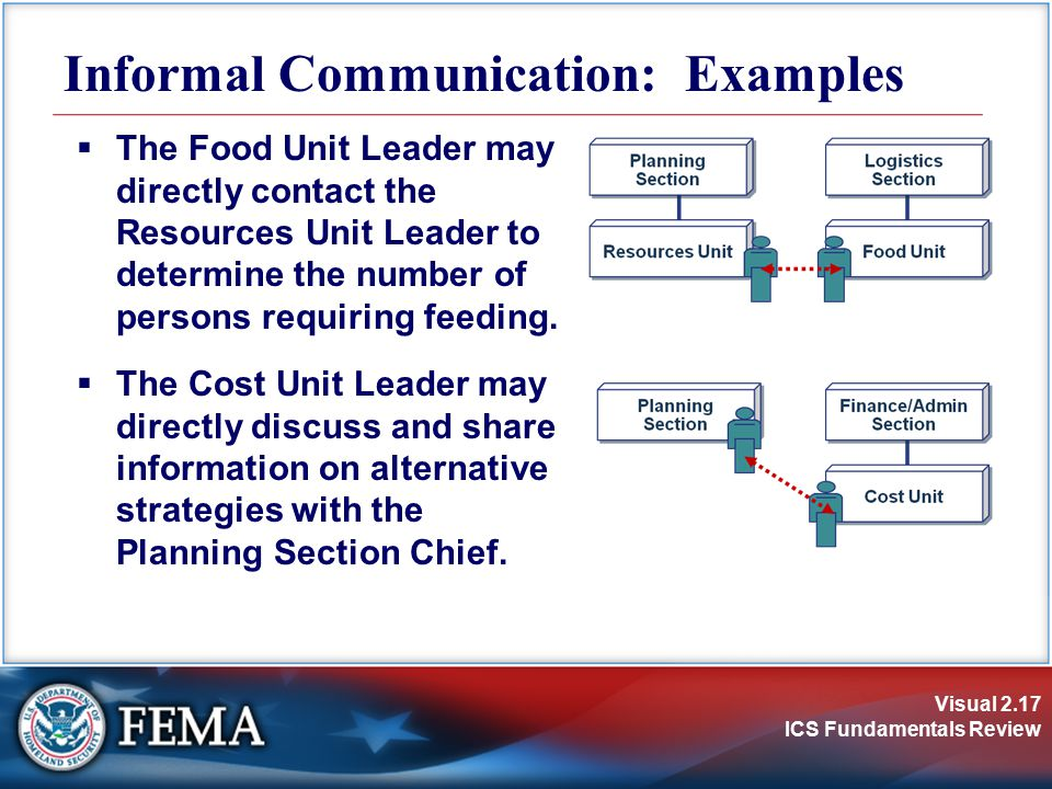 Informal Communication: Examples