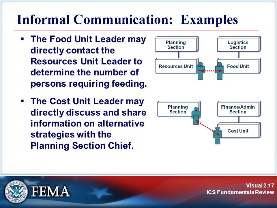 Informal Communication: Examples