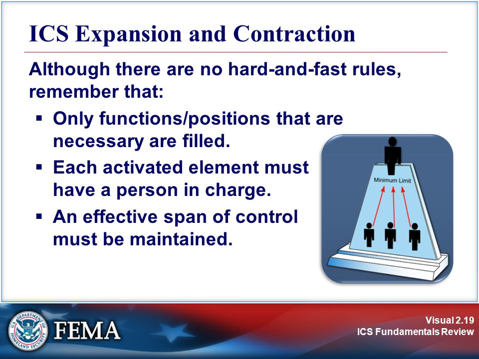 ICS Expansion and Contraction