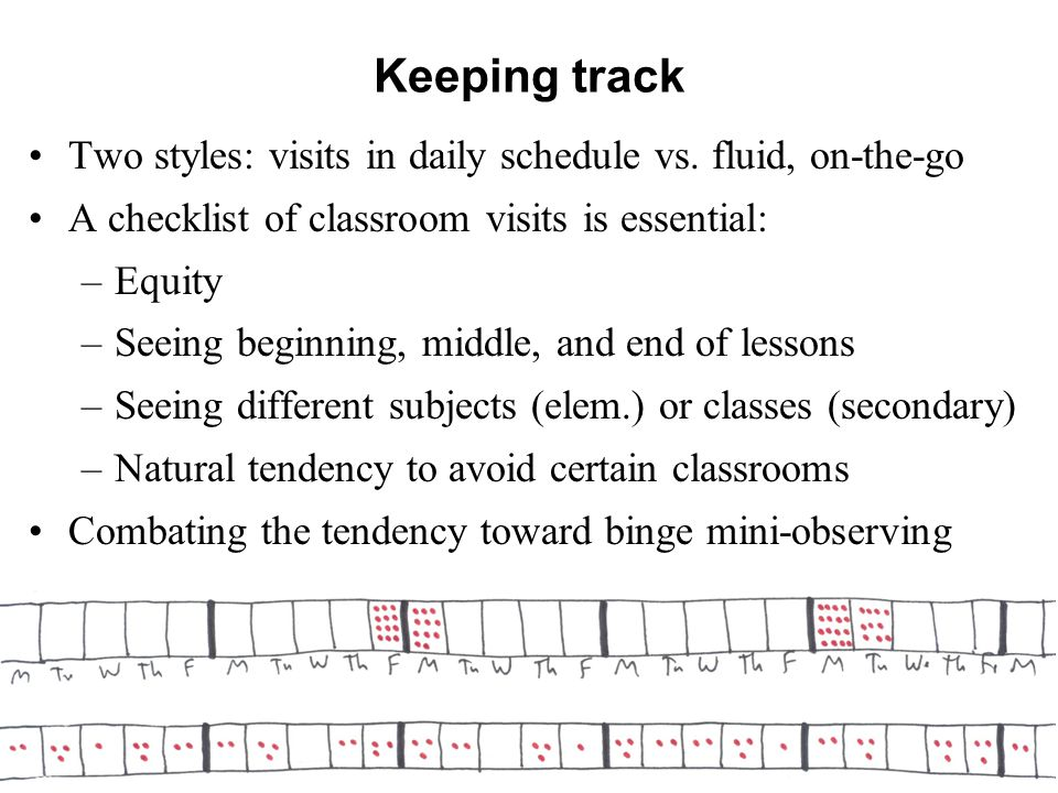 Keeping track Two styles: visits in daily schedule vs. fluid, on-the-go. A checklist of classroom visits is essential: