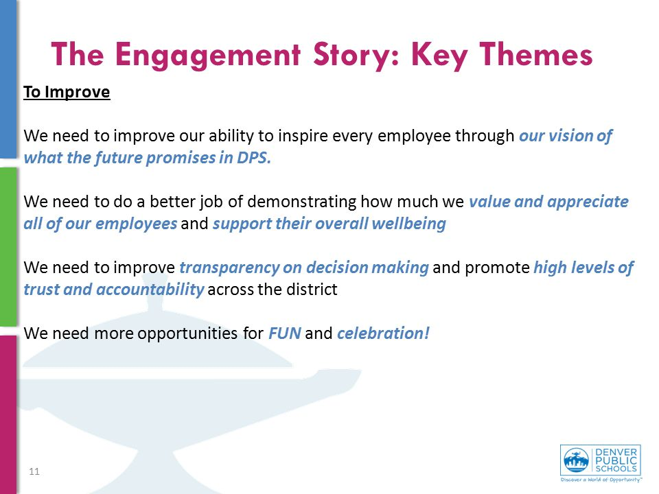 The Engagement Story: Key Themes