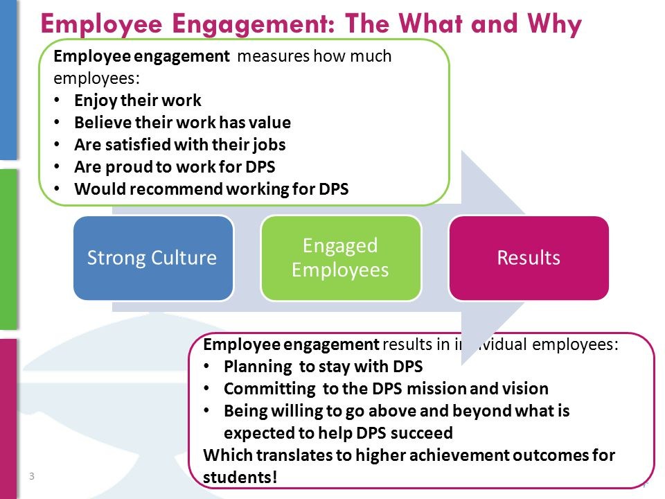 Employee Engagement: The What and Why