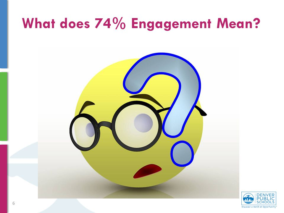 What does 74% Engagement Mean