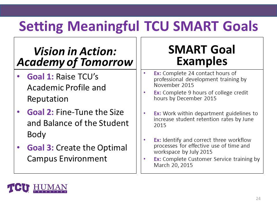 Setting Meaningful TCU SMART Goals