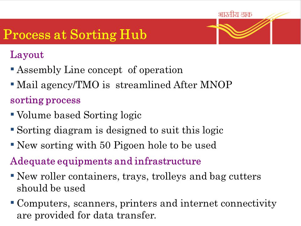 Process at Sorting Hub Layout Assembly Line concept of operation