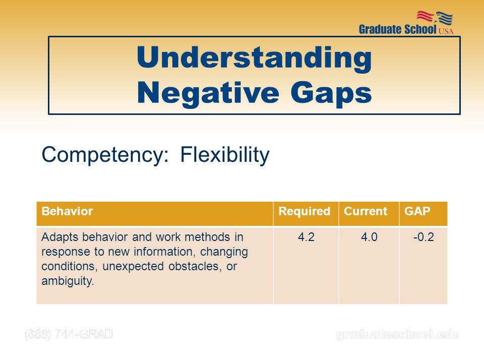 Understanding Negative Gaps