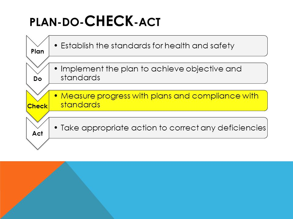 Plan-do-check-act Establish the standards for health and safety