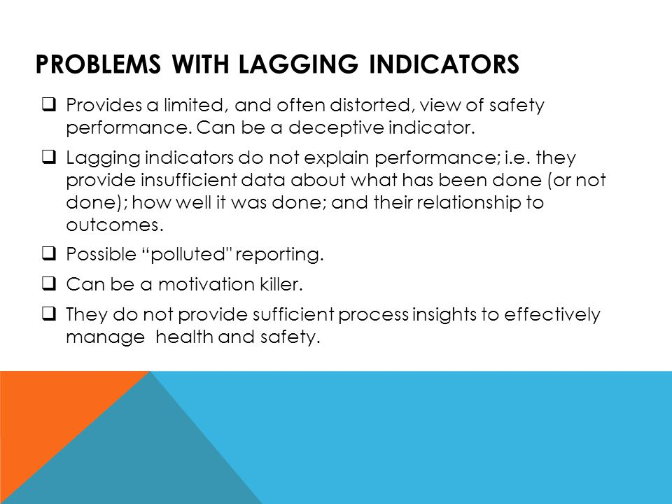 Problems with Lagging Indicators