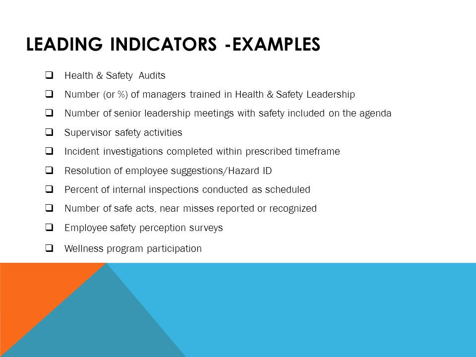 Leading Indicators -Examples