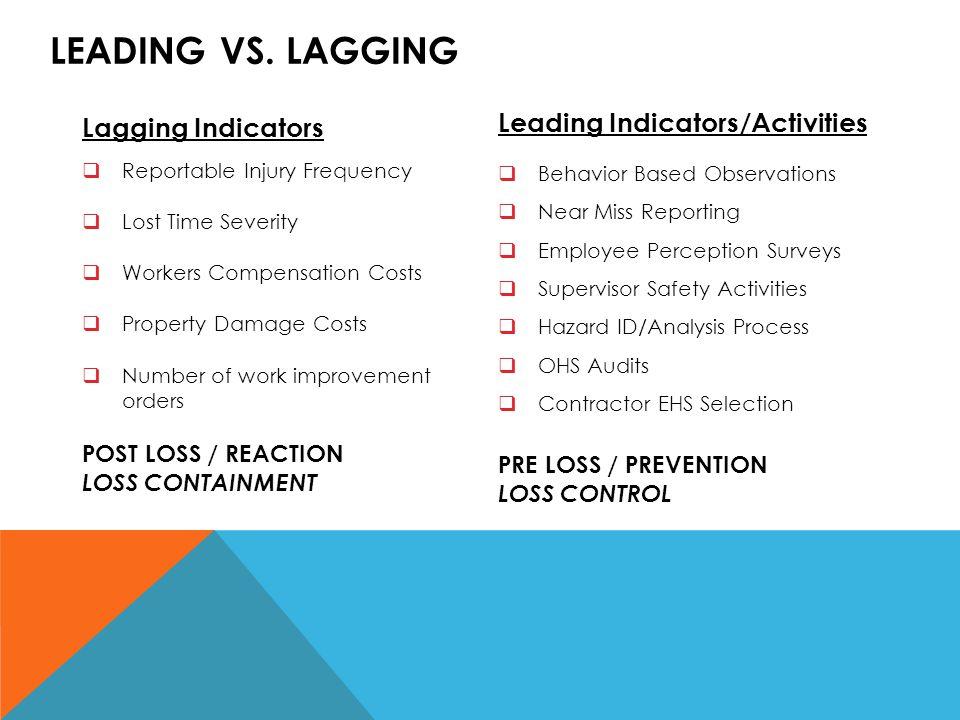 LEADING vs. LAGGING Leading Indicators/Activities Lagging Indicators