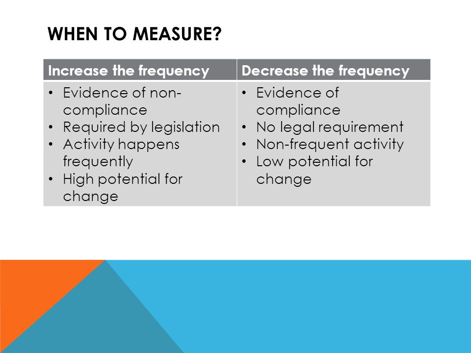 When to measure Increase the frequency Decrease the frequency