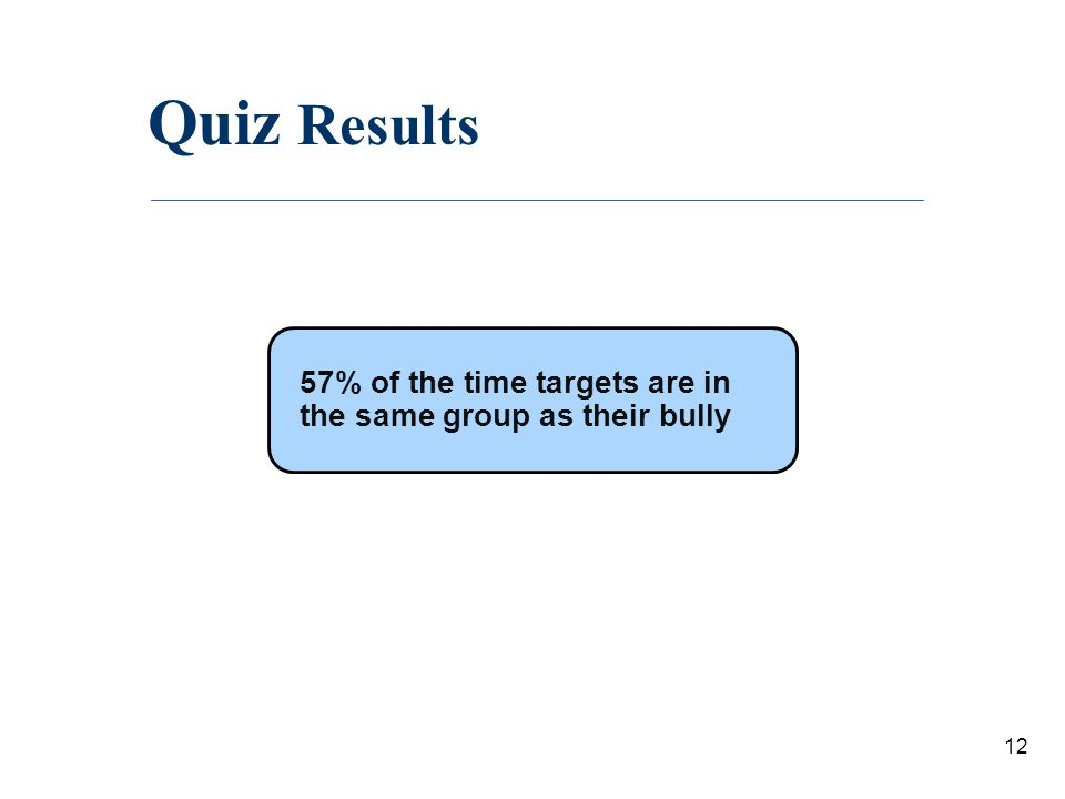 Quiz Results 57% of the time targets are in the same group as their bully