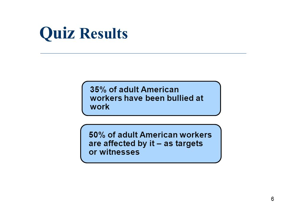 Quiz Results 35% of adult American workers have been bullied at work