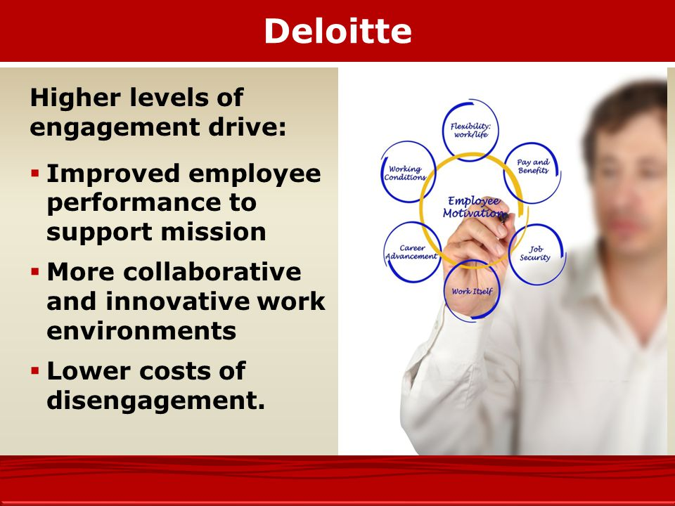 Deloitte Higher levels of engagement drive: