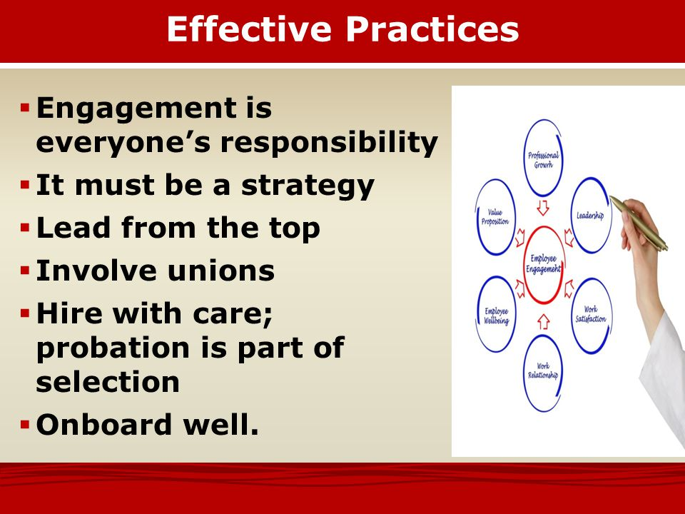 Effective Practices Engagement is everyone's responsibility