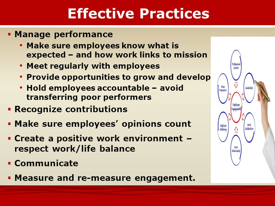 Effective Practices Manage performance Recognize contributions